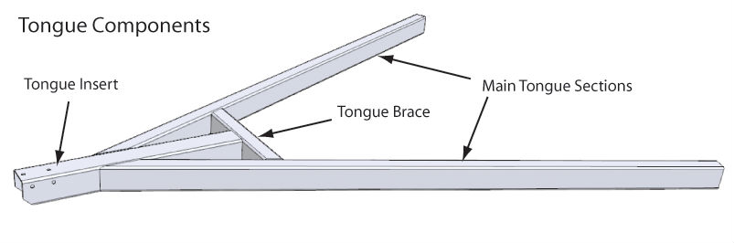 Tongue_components.jpg