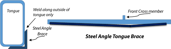 Angle-Brace-Detail-US.png