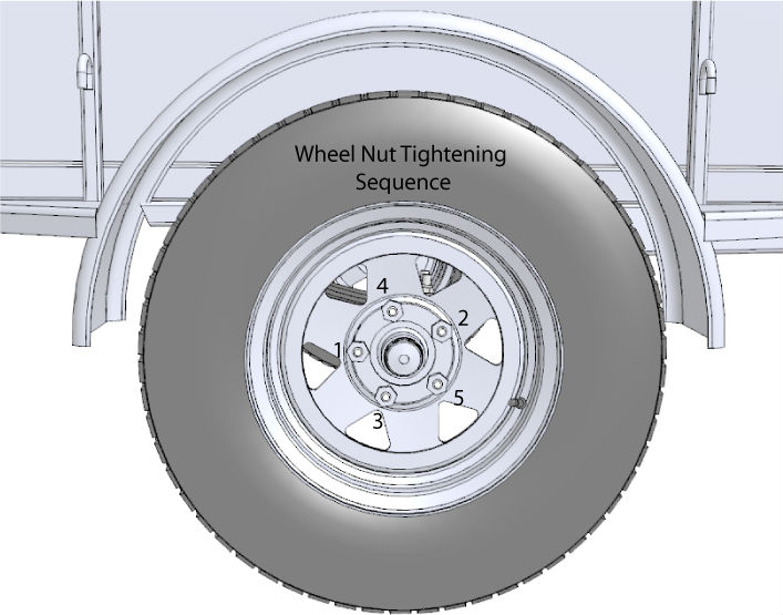 Wheel_nut_tightening.jpg