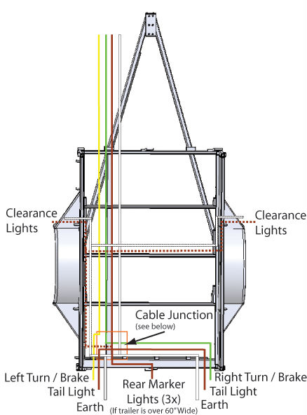 Tandem Axle Trailer Brake Wiring Diagram from trailersauce.com